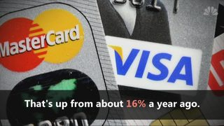 VIDEO: Credit card fees are increasing