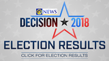 Pittsburgh and Pennsylvania Election Results - WPXI