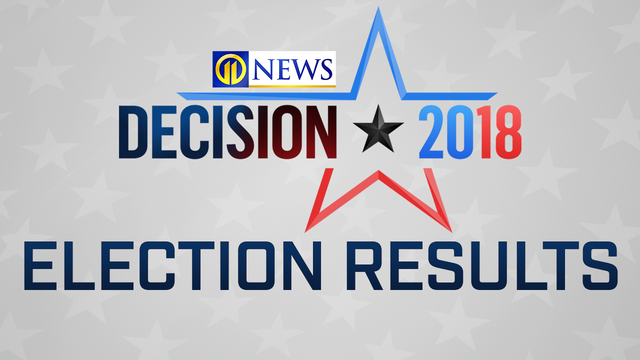 live updates pittsburgh and pennsylvania election results wpxi