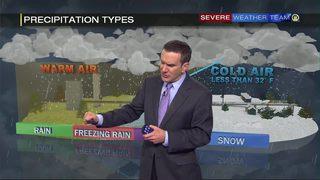 Types of precipitation moving through the area Thursday