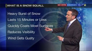 What is a snow squall? Line to move through Wednesday (11/21/18)