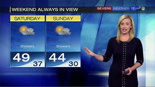 Milder temperatures and rain for the weekend