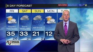 Heavy winter weather coming this weekend