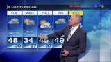 Rain and snow in the forecast over the next five days
