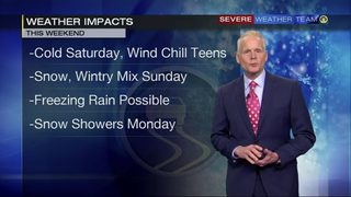 Temperatures dropping ahead of wintry mix this weekend