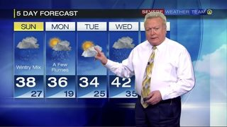 Wintry mix to move in Sunday (2/16/19)