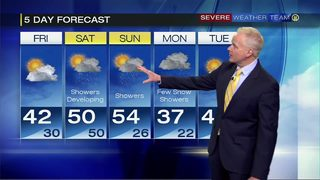 A mix of sun, rain and snow for the week ahead