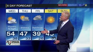 Rain and snow wrapping up week