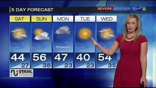 Mix of rain, snow through Friday evening; winds up to 40 mph possible