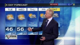 More wet weather moves in later in the week