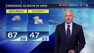 Wet weather to kick off the weekend