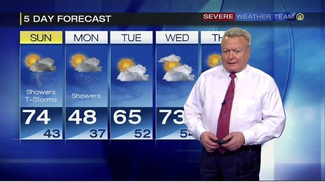 PITTSBURGH WEATHER: Storms moving out, cold air moving in | WPXI