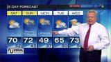 Meteorologist Kevin Benson's extended forecast
