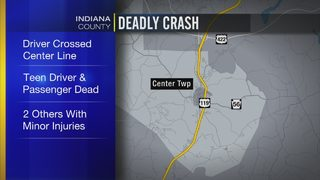 2 killed, 2 hurt in weather-related crash