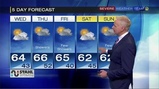 Rain showers return for the end of the week