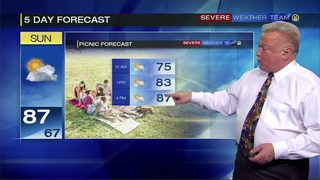 Hot, humid weekend with possible showers, storms