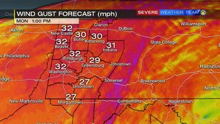 Gusty winds, dropping humidity for Monday