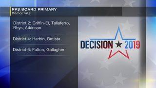 Breaking down key races in Pittsburgh area primaries