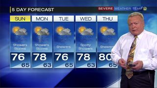 Chance of showers, storms this weekend