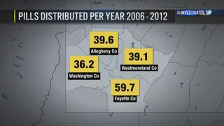 11 Investigates: Overdose deaths are dropping but opioids still a problem