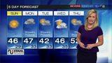 Meteorologist Danielle Dozier's extended forecast