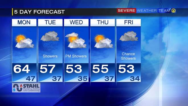 Pittsburgh 5 Day Forecast | WPXI