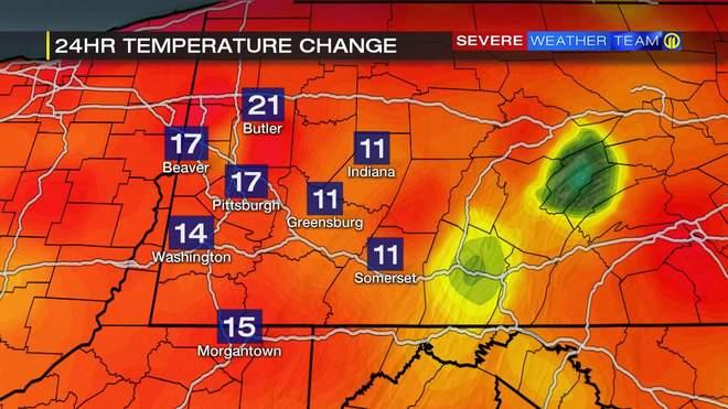 24hr Temp Change